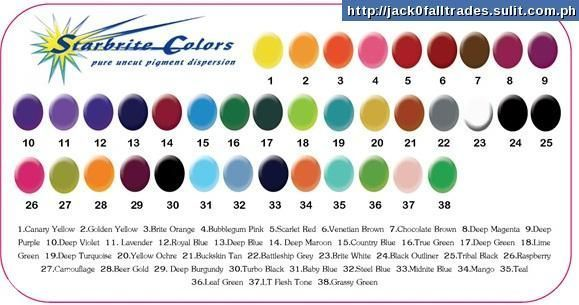 Hubble voltage color chart page 2 pics about space for Tattoo ink color chart